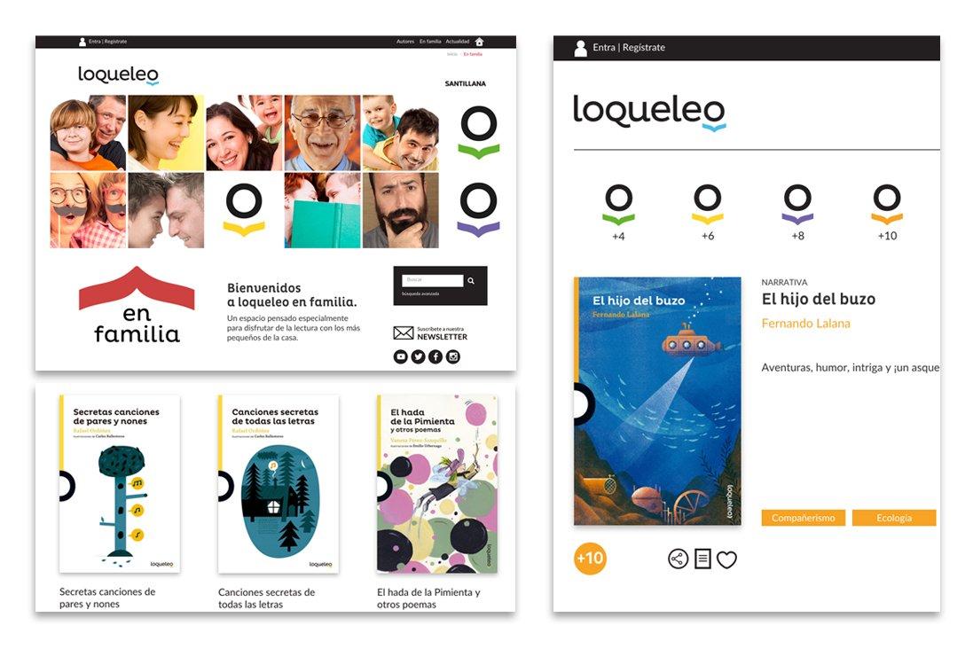 Imágenes del diseño y desarrollo de la página web de Loqueleo