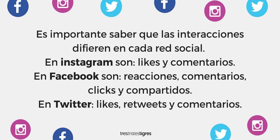 interacciones redes sociales